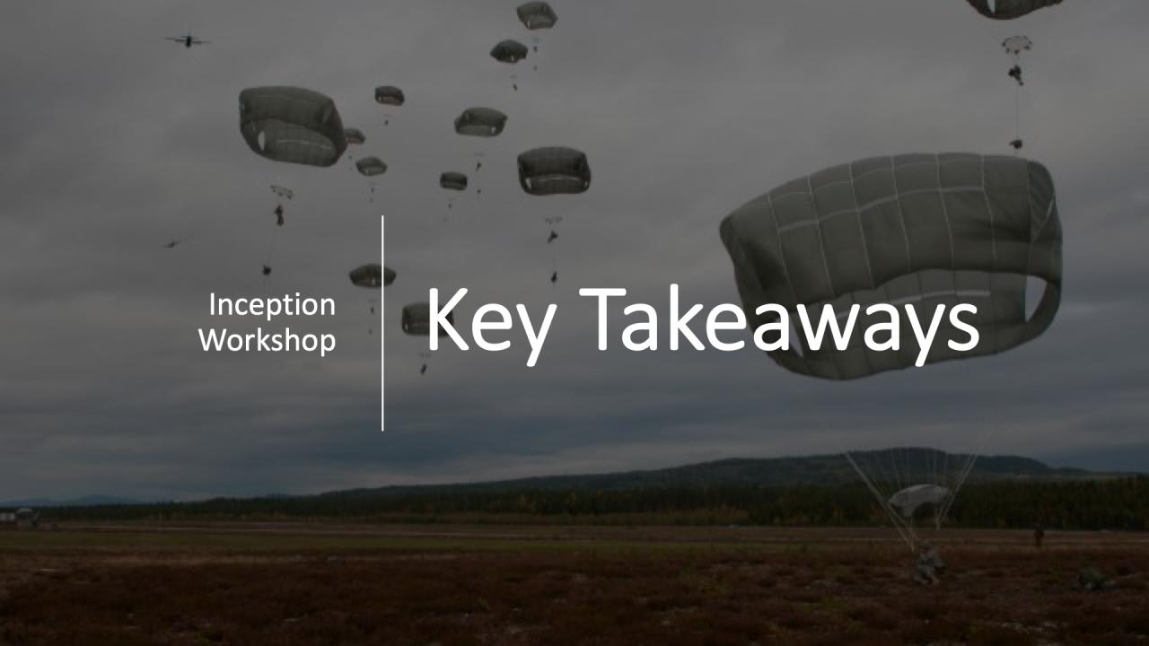 image from Inception Workshop | Key Takeaways